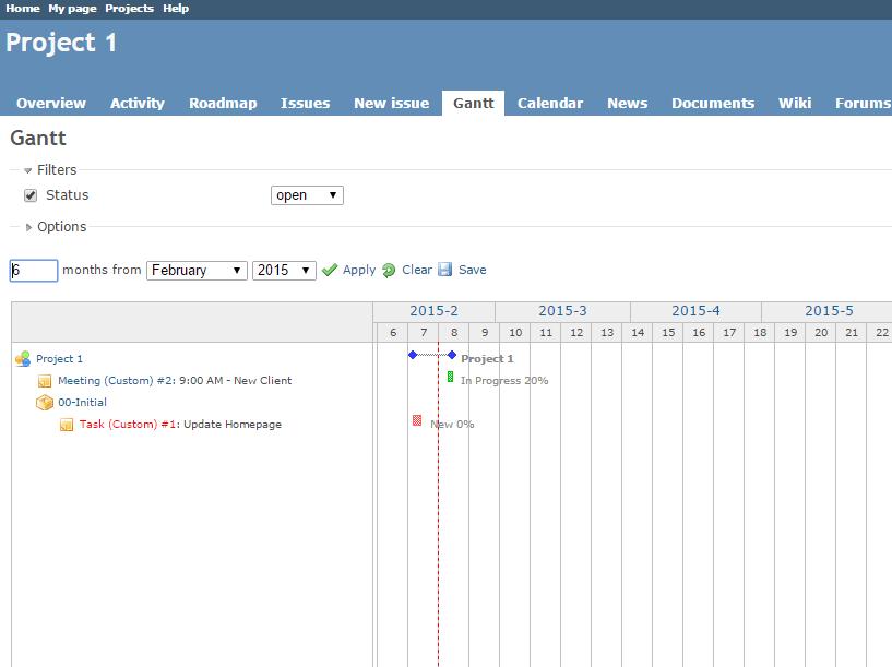 An Overview Of Redmine Project Management Software Tech Nerd